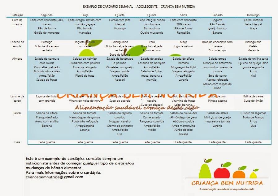 menu semanal para perdida de peso